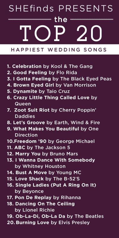 Christian music song list
