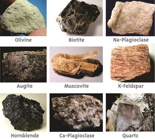 Sial obsidian rock google search xxx pinterest for Soil minerals