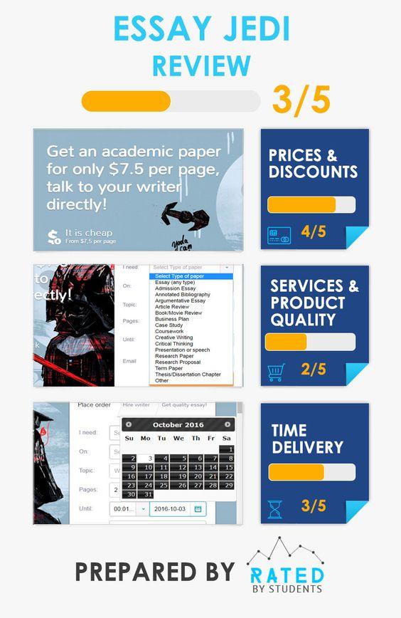 custom cheap essay writer websites au Carpinteria Rural Friedrich Essay  writer au Help with my essay