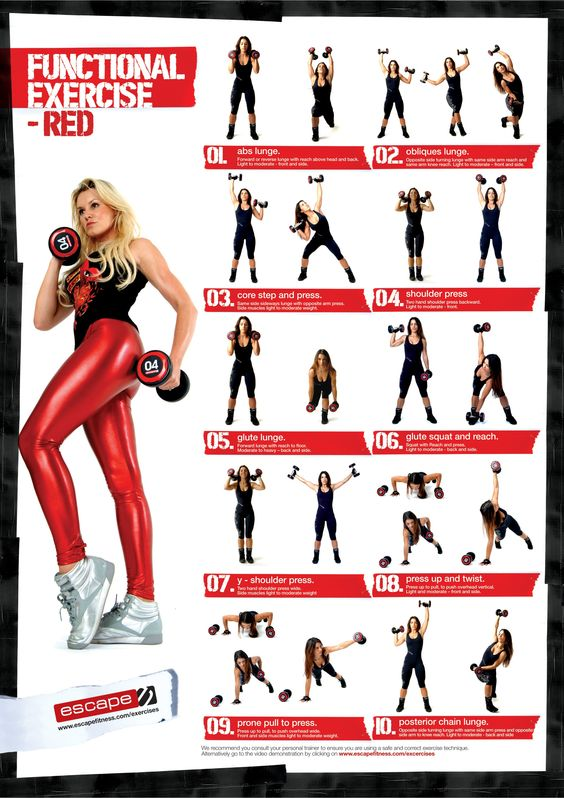 Functional Dumbbell Exercises | Workout Charts