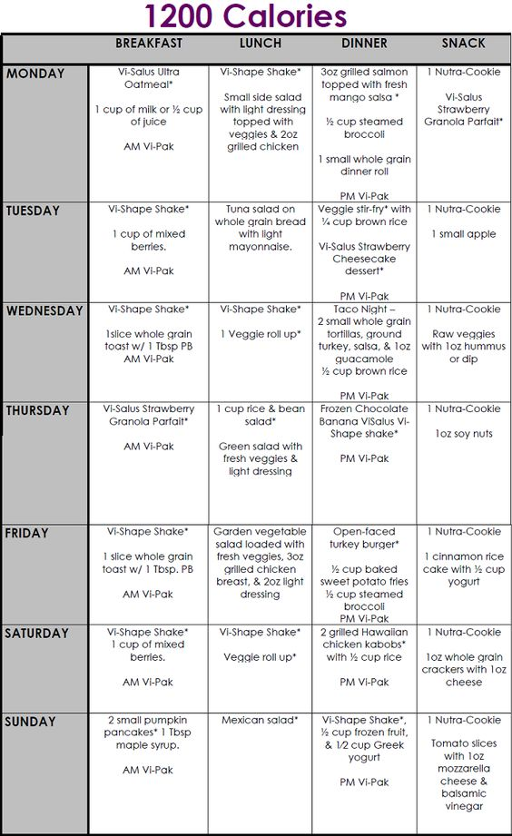 The Healthy Meal Plan Series: 1,200 Calories - The Challenge ...