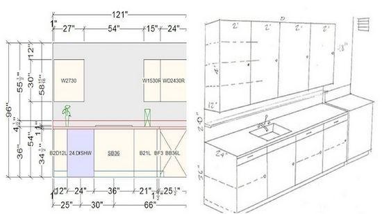 Standard Kitchen Cabinet Sizes In Mm Kitchen Cabinet Dimensions Kitchen Cabinet Sizes Cabinet Dimensions