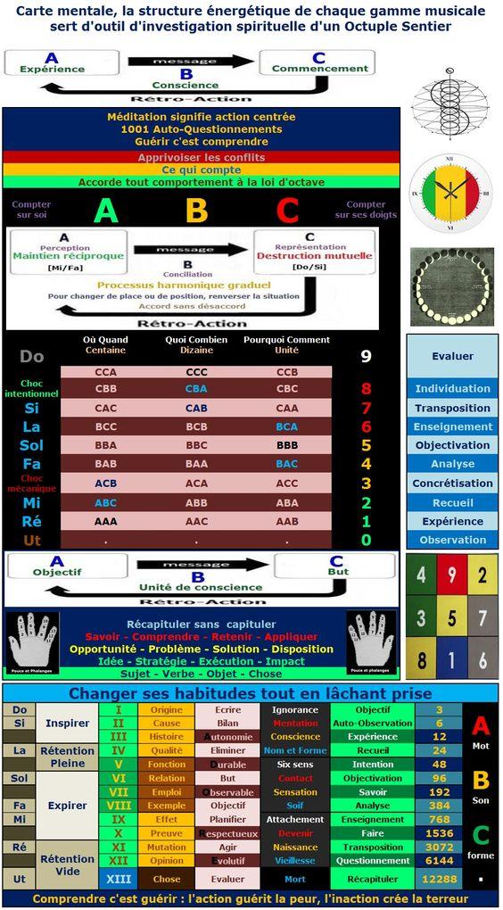 Loi d'Octave F4ef9ba93a148d05e2eeae4acc0d393a