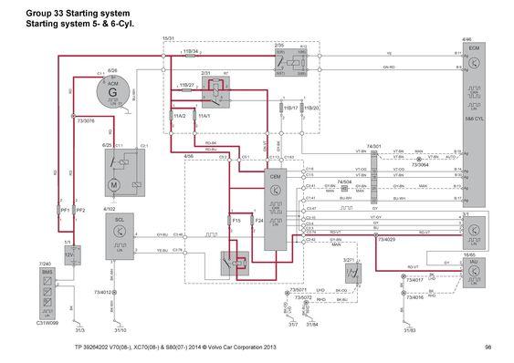Volvo S80 2000 Wiring Diagram Volvo S80 Volvo Electrical Wiring Diagram