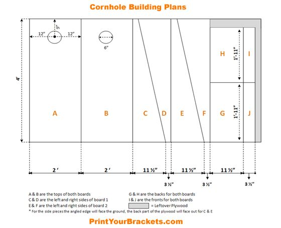 building plans corn hole and cornhole boards on pinterest