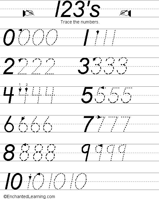 writing numbers our subscribers grade level estimate for  writing numbers 1 10 our subscribers grade level estimate for this page kindergarten graad r kindergarten math and number