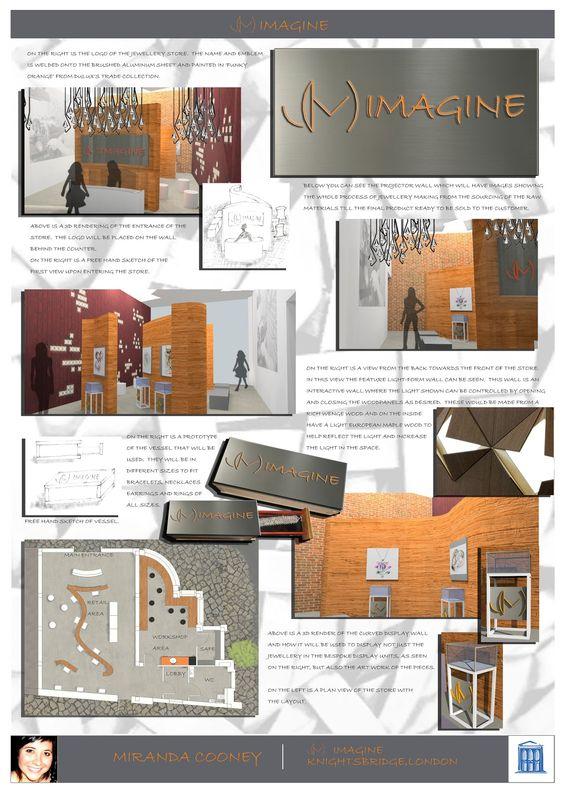 Awesome Interior Design Presentation Ideas Images - Amazing House ...