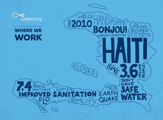 Haiti | 3.6 million people do not have access to safe water. | #WhereWeWork | Water.org