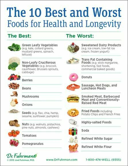 Food longevity