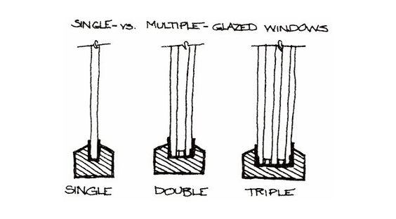 Vitrage simple, double ou triple?