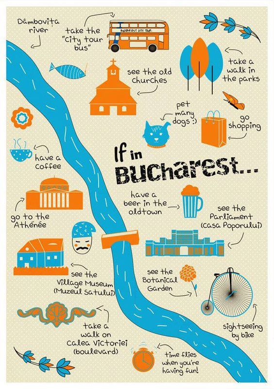 A tourist guide to Bucharest map graphic – Romania Tourist Attractions Map
