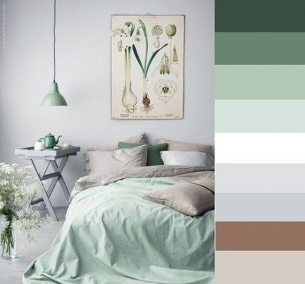 Pin By Shai Fernandez On Aesthetic In 2020 Green Room Colors Mint Green Bedroom Grey Green Bedrooms