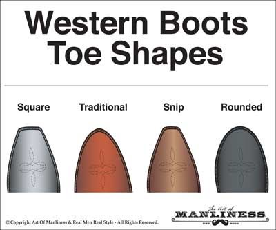 Man's Guide to Cowboy Boots | Western boots, Shape and Cowboys