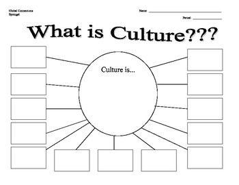 understanding how the cultures work cultural studies essay Visual culture visual culture as an academic subject is a major work on visual culture has been cultural studies seeks to understand the ways in.