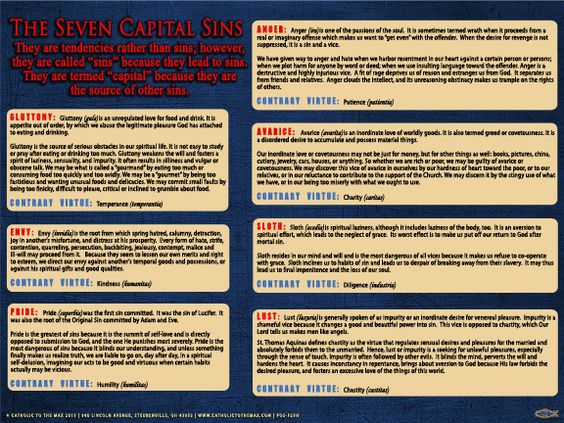 Pin On Catholic Faith Explained Posters