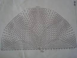 Resultado de imagem para toalha de mesa em croche passo a passo