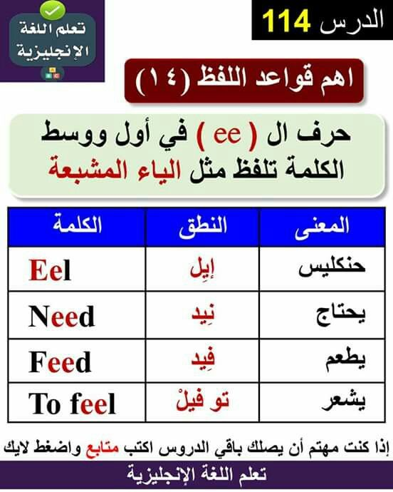Pin By هند المويعزي On ترجمة English Language Learning English Words English Language Learning Grammar