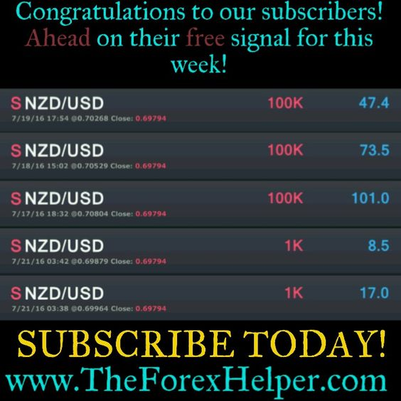 Our subscribers are winners! Trade with our strategies for free and when you start making money, you know what your next move should be!