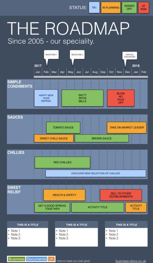 it project roadmap template