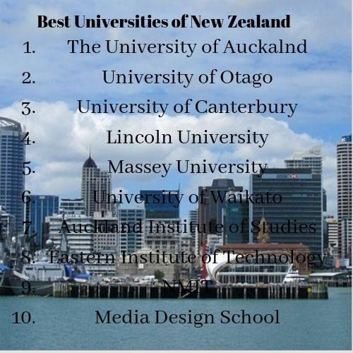 Best Universities Of New Zealand Best University University Australia Migration