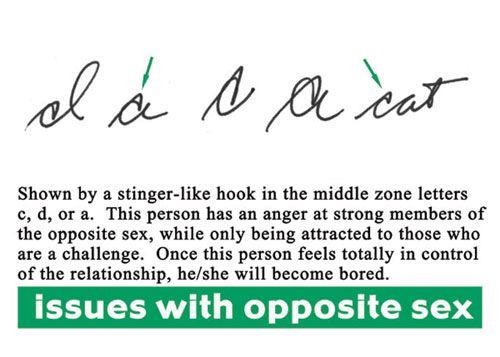 Graphology - Handwriting Analysis | Artini Mix | Pinterest
