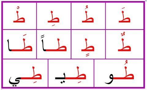 حروف اللغة العربية حرف ظ Math