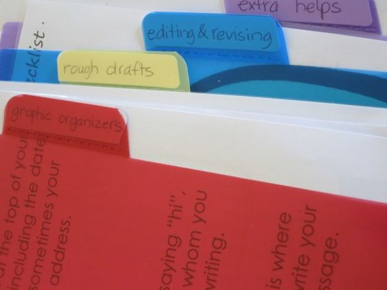Organize your writing with a Writer's Notebook
