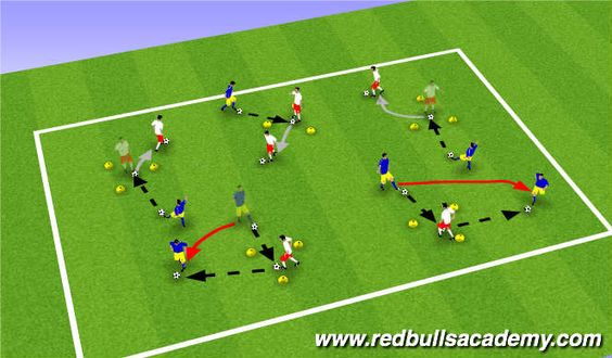 Soccer Backyard Drills : Passing and Receiving 1st Touch  Training Activities  Pinterest