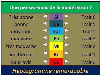 moderation_a1.jpg