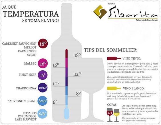 A que temperatura se toma el vino