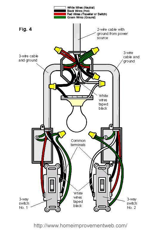 Electrical Wiring, Diy Wiring Diagrams