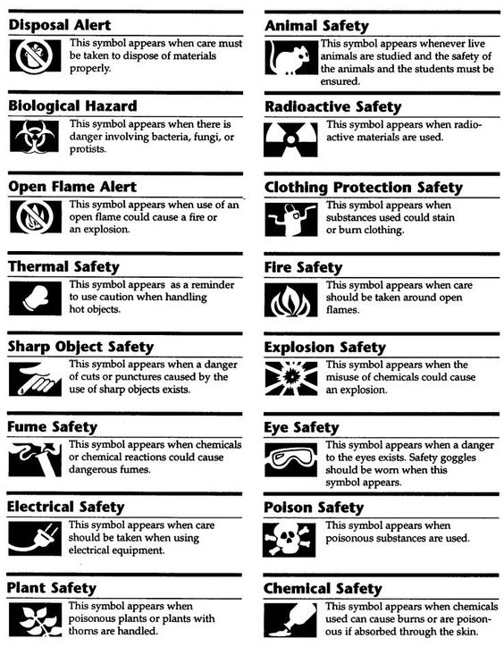 Printables Science Safety Symbols Worksheet search symbols and safety on pinterest symbols