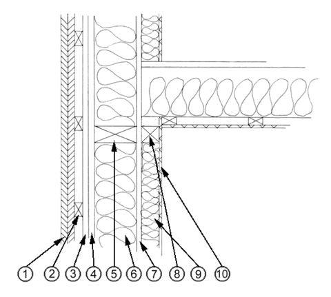Holzskelettbau wandaufbau  Die besten 25+ Holzrahmenbau Ideen auf Pinterest | modulares Haus ...