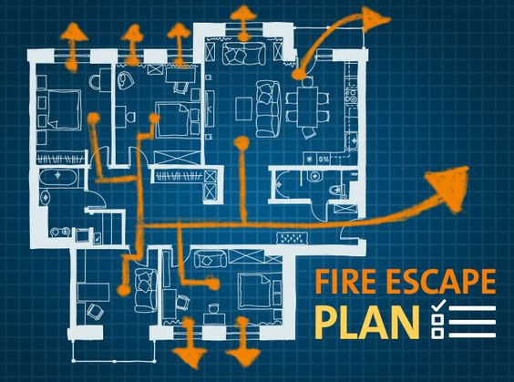 Have Your Students Add A Fire Escape Strategy To Their