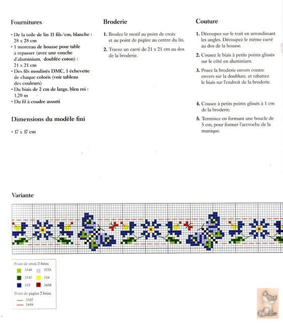 MARIE-ANNE RETHORET-MELIN Parfums de France