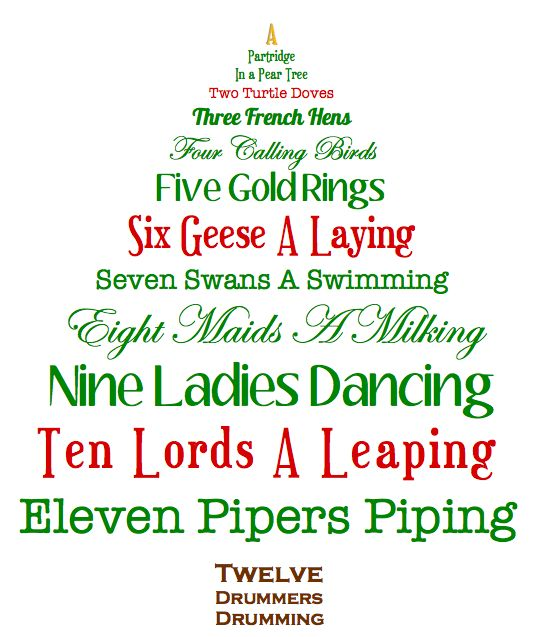 Twelve drummers drumming, eleven pipers piping, ten lords and leaping, nine ladies dancing, eight maids a milking, seven swans a swimming, six geese a laying, FIVE GOLD RINGS, four calling birds, three french hens two turtle doves, and a partridge in a pear tree.