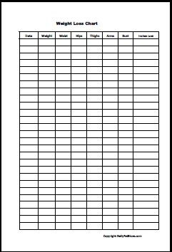 weight loss record template - free printable body measurement chart the printable