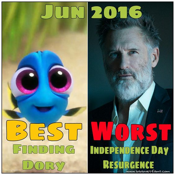 Highs and Lows: June 2016's Best and Worst Movie! | Lolo Loves Films