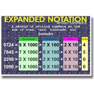 Expanded Notation - Math Classroom Poster: