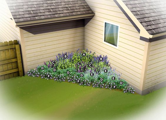 Gulf coast region corner flower bed yard ideas for Corner flower bed ideas