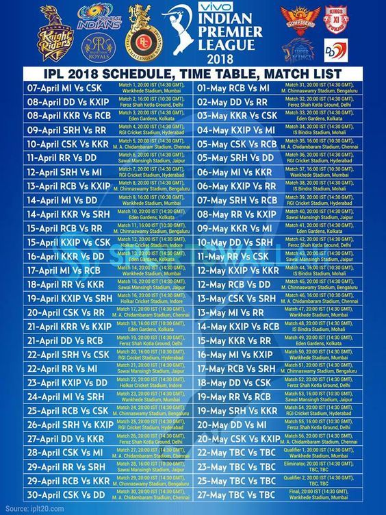 Ipl match list
