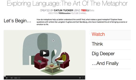 Ted Ed Creating A Flipped Lesson Catlin Tucker Honors English