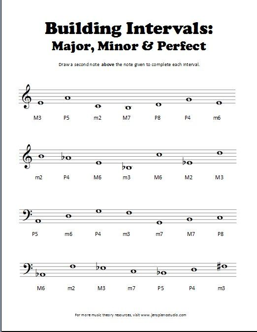 Interval Worksheets - Major, minor or perfect? | High School Band ...