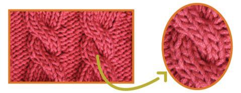 ochos dos agujas: Ochos Dos, Point, Para Tejidos, Two Tissues, Puntos Dos, Tejido Dos, Con Dos Agujas, Puntos Tejido, Cuerdas Tejidos