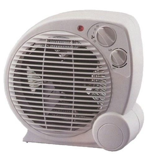 Fan Forced Electric Heater 3 Power Selections 500 900 1500 Watt Power Selections Pelonis Heater Portable Heater Heater Thermostat
