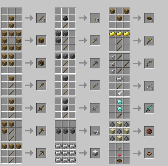 Basic Crafting Recipes Charts Crafting And Minecraft