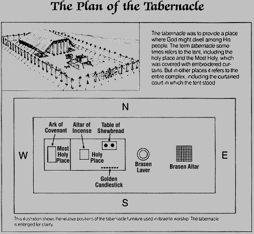 jerusalem bible architecture floor plan of the layout of