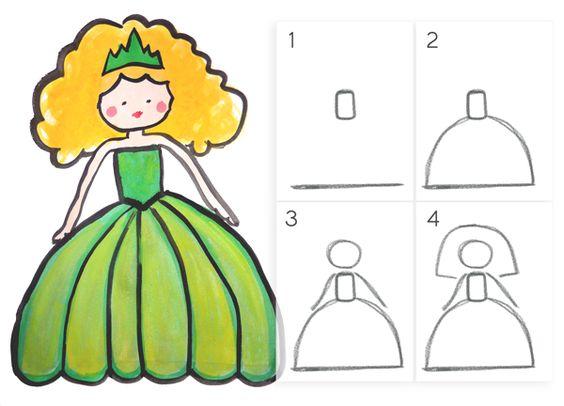 Apprendre dessiner une princesse en 4 tapes faciles for Dessiner dressing