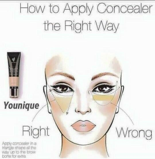 Concealertutorial How To Apply Concealer Makeup Tips Younique Younique Concealer