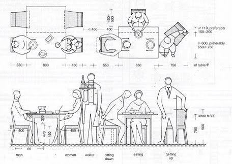 Dimensiones mesa de comensales neufert pinterest mesas for Dimensiones de mobiliario